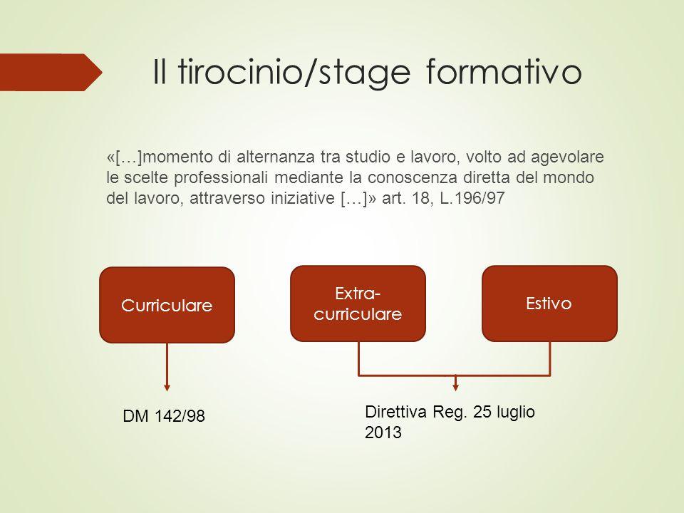 Il tirocinio/stage formativo