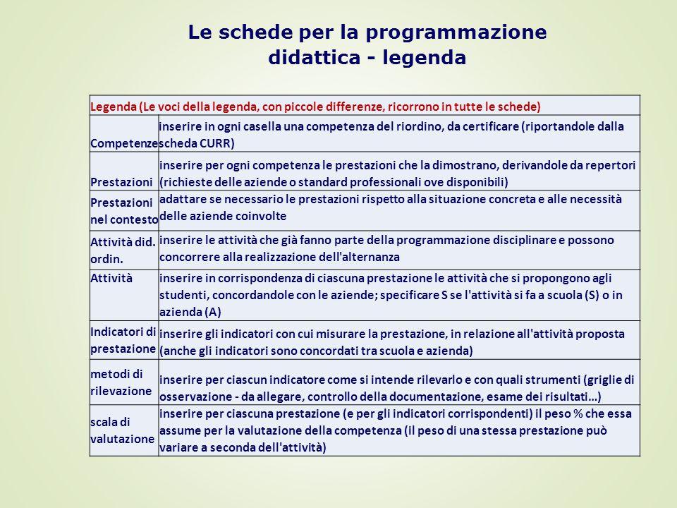 Le schede per la programmazione didattica - legenda