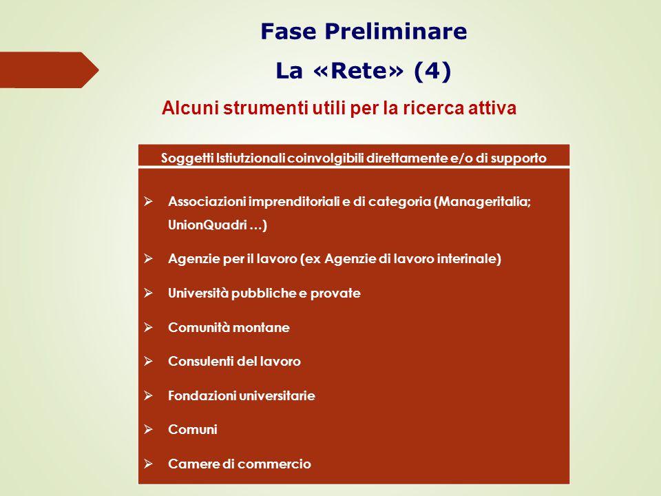 Fase Preliminare La «Rete» (4)