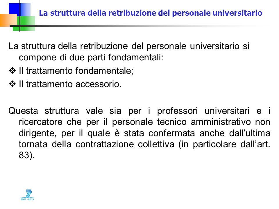 La struttura della retribuzione del personale universitario