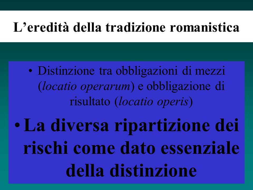 L'eredità della tradizione romanistica
