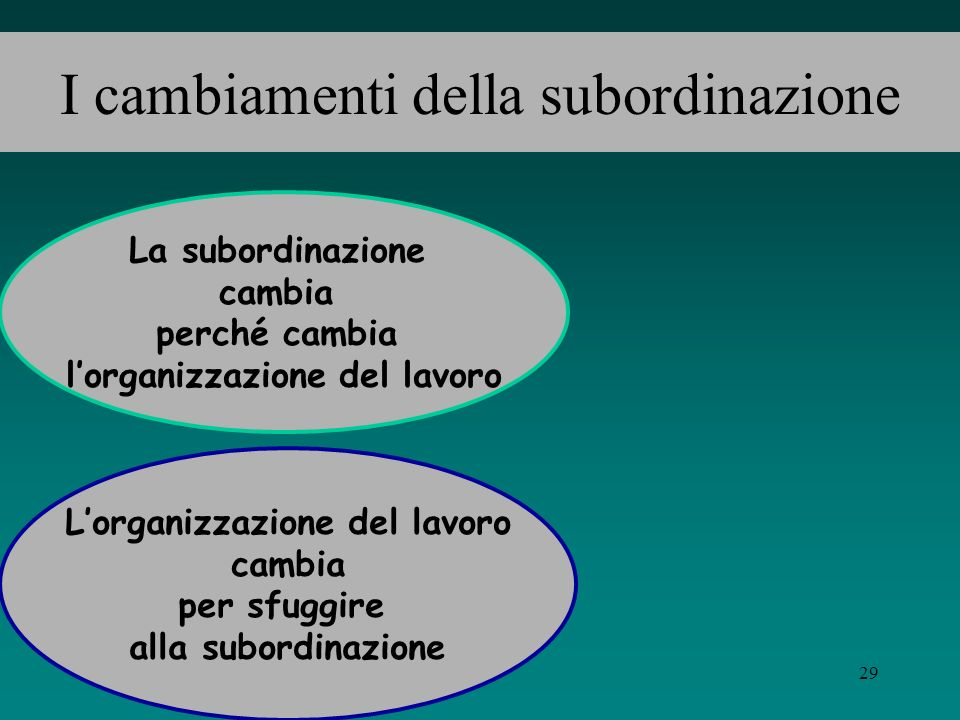 I cambiamenti della subordinazione