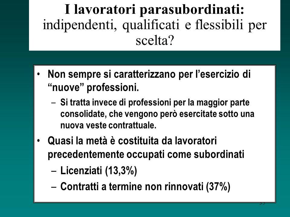 I lavoratori parasubordinati: indipendenti, qualificati e flessibili per scelta