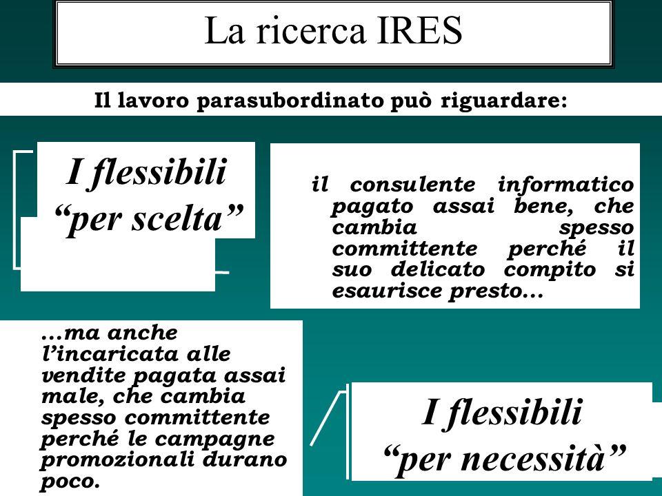 La ricerca IRES I flessibili per scelta I flessibili per necessità
