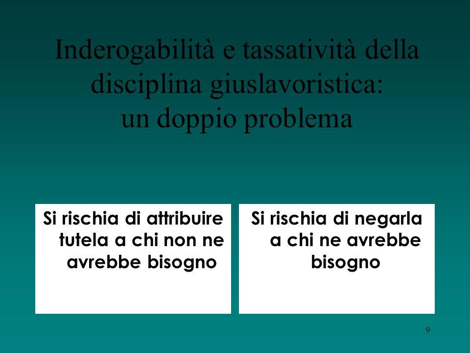 Inderogabilità e tassatività della disciplina giuslavoristica: un doppio problema