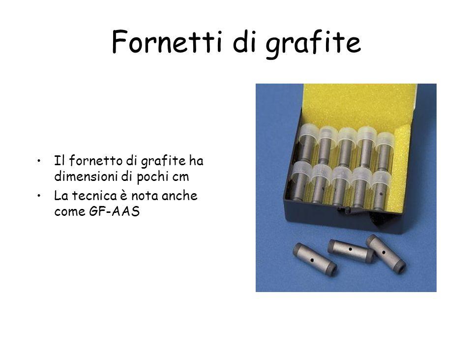 Fornetti di grafite Il fornetto di grafite ha dimensioni di pochi cm