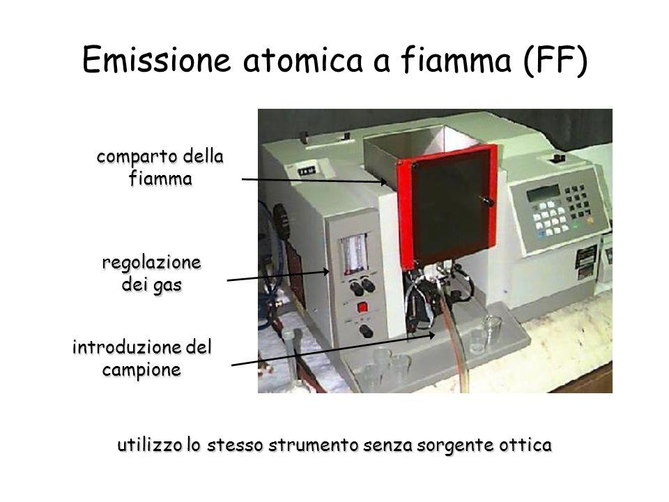Emissione atomica a fiamma (FF)