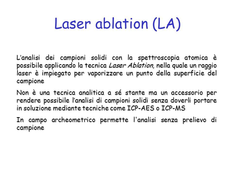 Laser ablation (LA)