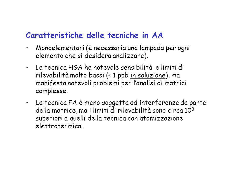 Caratteristiche delle tecniche in AA