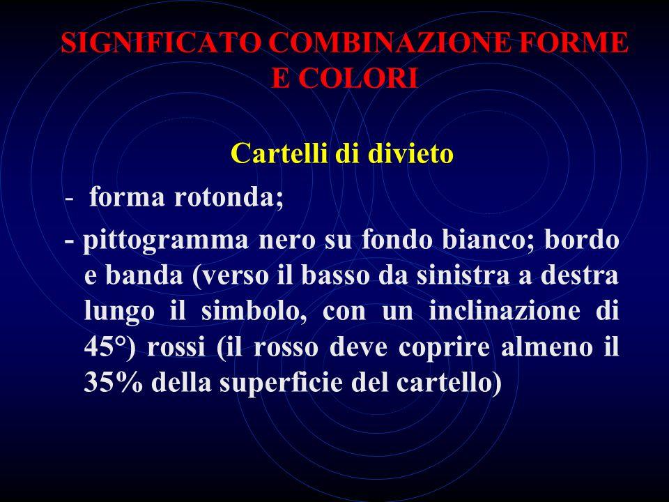 SIGNIFICATO COMBINAZIONE FORME E COLORI