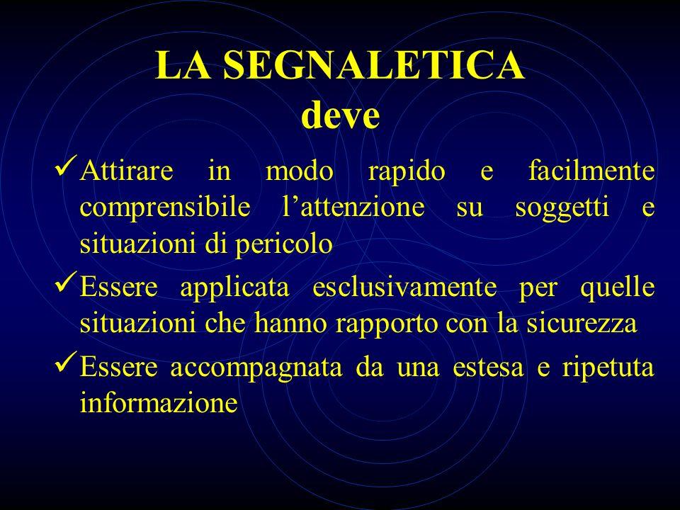 Ing. Ugo Santomauri LA SEGNALETICA deve. Attirare in modo rapido e facilmente comprensibile l'attenzione su soggetti e situazioni di pericolo.
