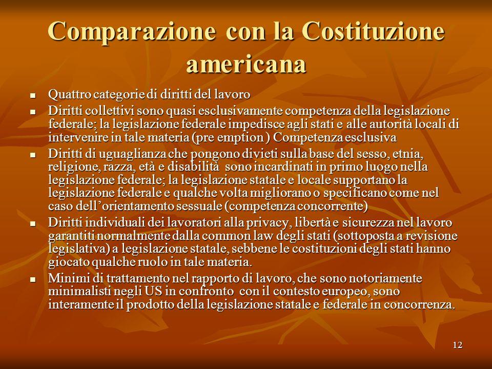 Comparazione con la Costituzione americana