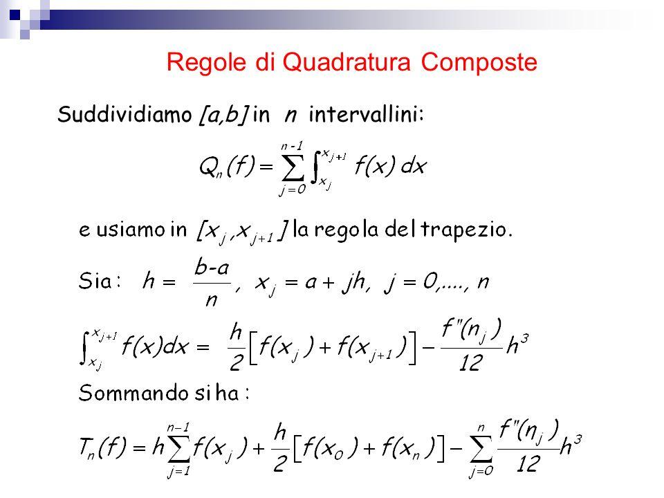 Regole di Quadratura Composte