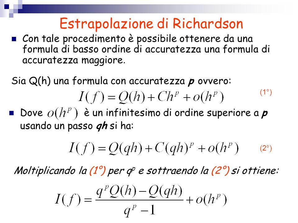 Estrapolazione di Richardson
