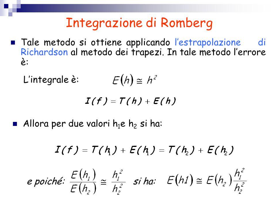 Integrazione di Romberg