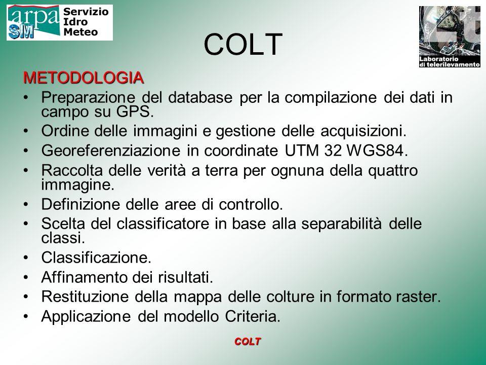 COLT METODOLOGIA. Preparazione del database per la compilazione dei dati in campo su GPS. Ordine delle immagini e gestione delle acquisizioni.