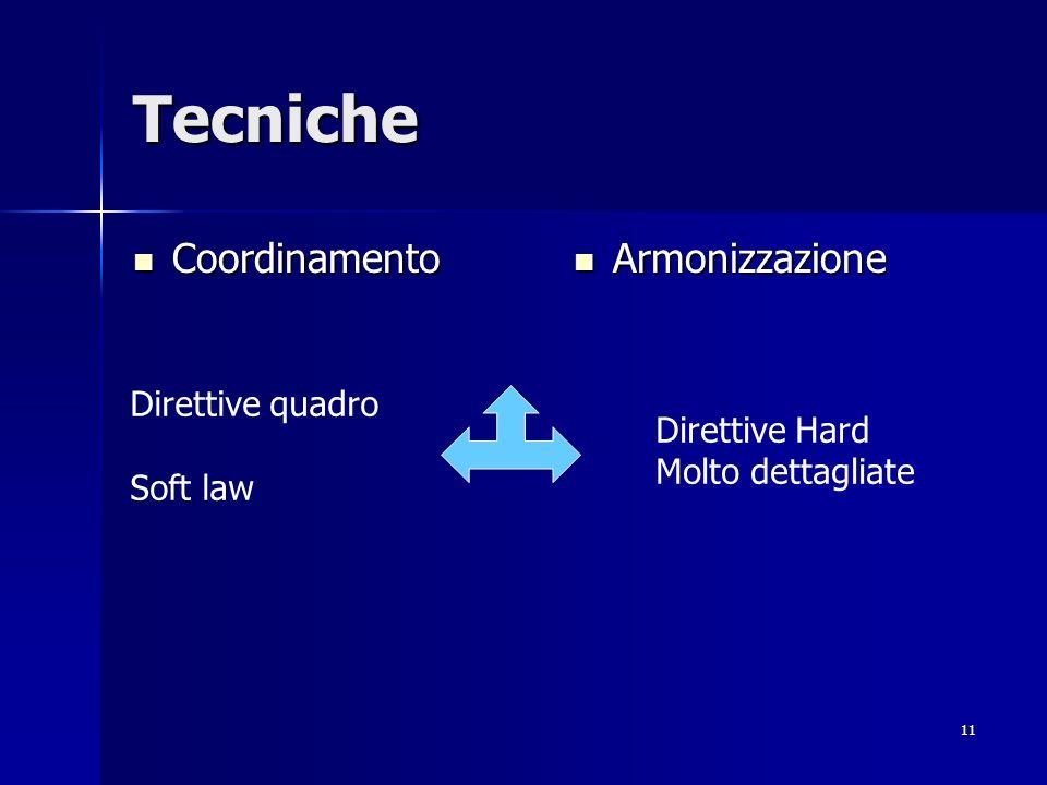 Tecniche Coordinamento Armonizzazione Direttive quadro Direttive Hard