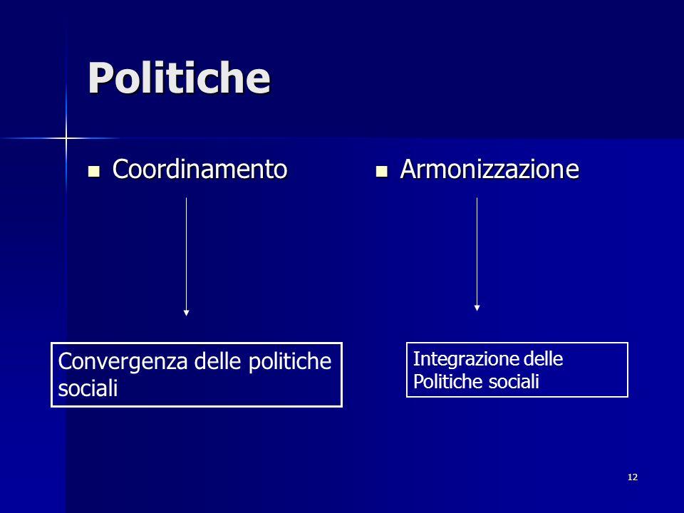 Politiche Coordinamento Armonizzazione Convergenza delle politiche