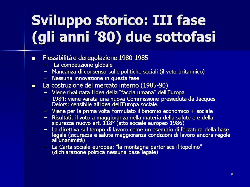 Sviluppo storico: III fase (gli anni '80) due sottofasi