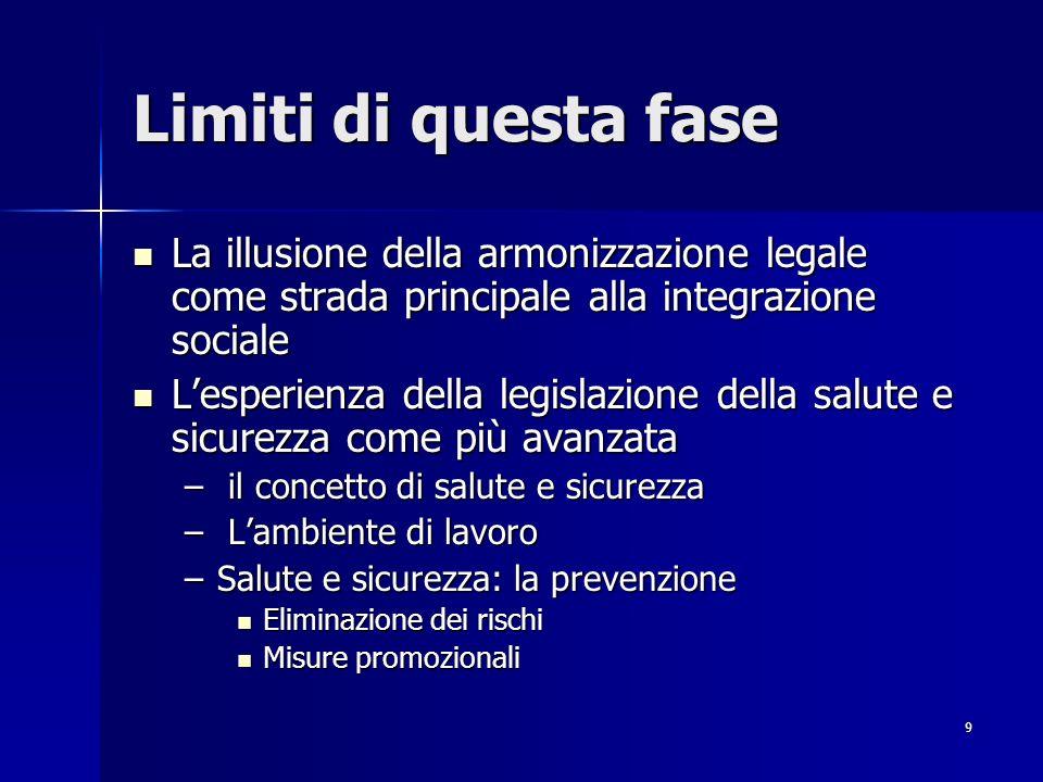 Limiti di questa fase La illusione della armonizzazione legale come strada principale alla integrazione sociale.