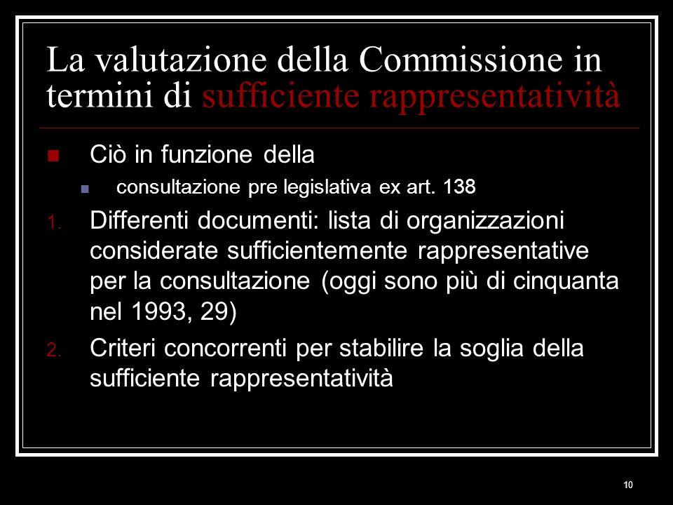 La valutazione della Commissione in termini di sufficiente rappresentatività