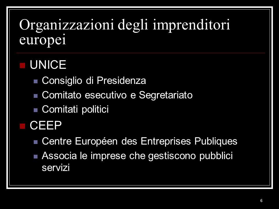Organizzazioni degli imprenditori europei