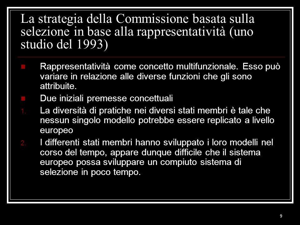La strategia della Commissione basata sulla selezione in base alla rappresentatività (uno studio del 1993)