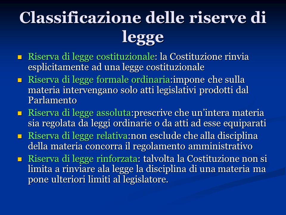 Classificazione delle riserve di legge