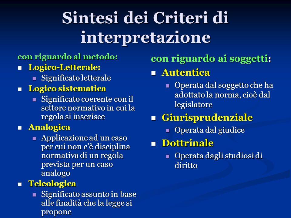 Sintesi dei Criteri di interpretazione