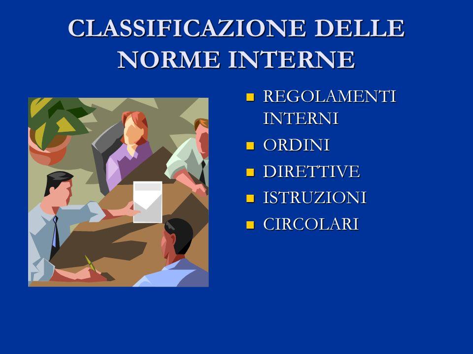 CLASSIFICAZIONE DELLE NORME INTERNE