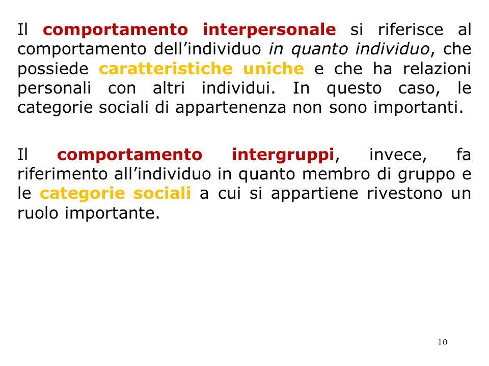 Il comportamento interpersonale si riferisce al comportamento dell'individuo in quanto individuo, che possiede caratteristiche uniche e che ha relazioni personali con altri individui. In questo caso, le categorie sociali di appartenenza non sono importanti.
