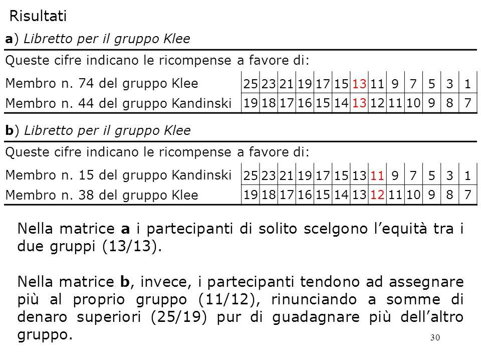 Risultatia) Libretto per il gruppo Klee. Queste cifre indicano le ricompense a favore di: Membro n. 74 del gruppo Klee.