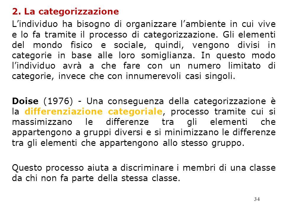 2. La categorizzazione
