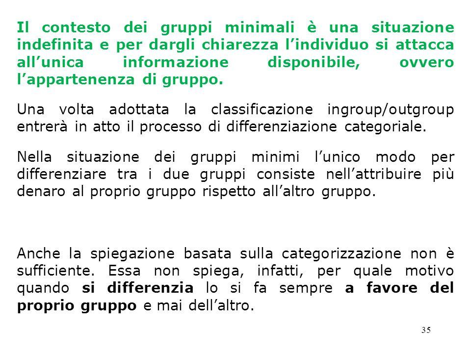 Il contesto dei gruppi minimali è una situazione indefinita e per dargli chiarezza l'individuo si attacca all'unica informazione disponibile, ovvero l'appartenenza di gruppo.