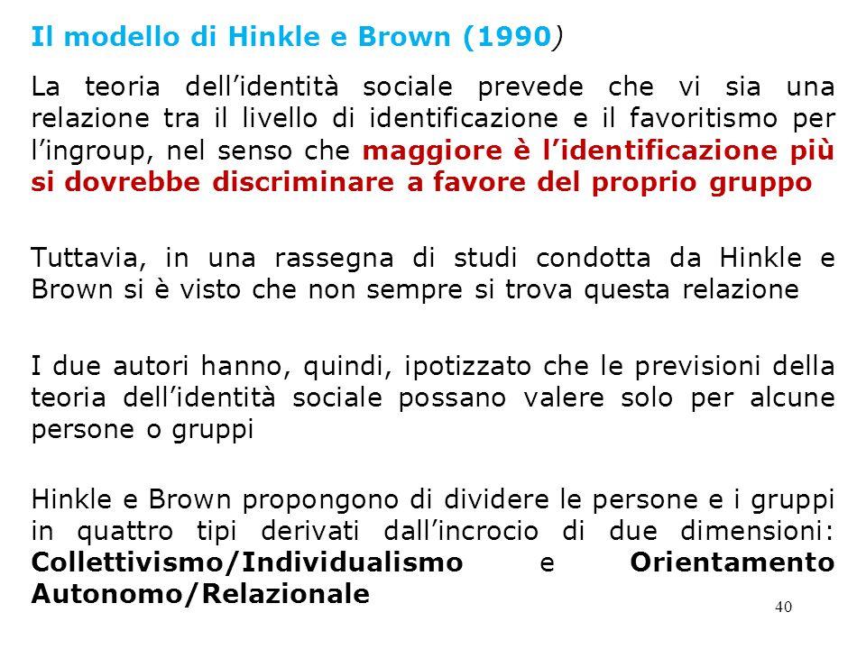 Il modello di Hinkle e Brown (1990)