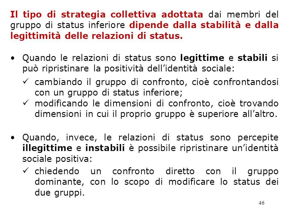 Il tipo di strategia collettiva adottata dai membri del gruppo di status inferiore dipende dalla stabilità e dalla legittimità delle relazioni di status.