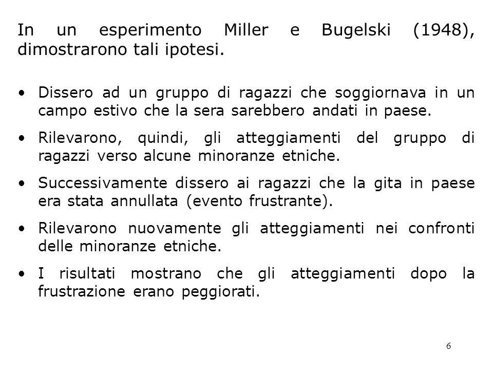 In un esperimento Miller e Bugelski (1948), dimostrarono tali ipotesi.