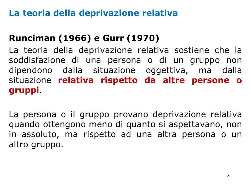 La teoria della deprivazione relativa