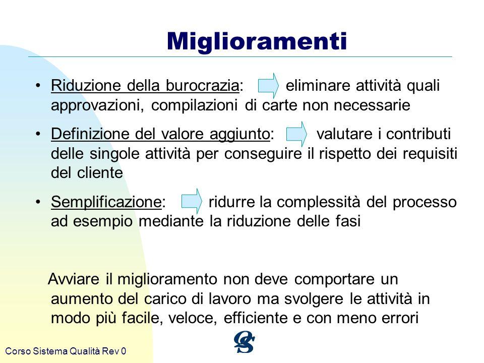 Miglioramenti Riduzione della burocrazia: eliminare attività quali approvazioni, compilazioni di carte non necessarie.