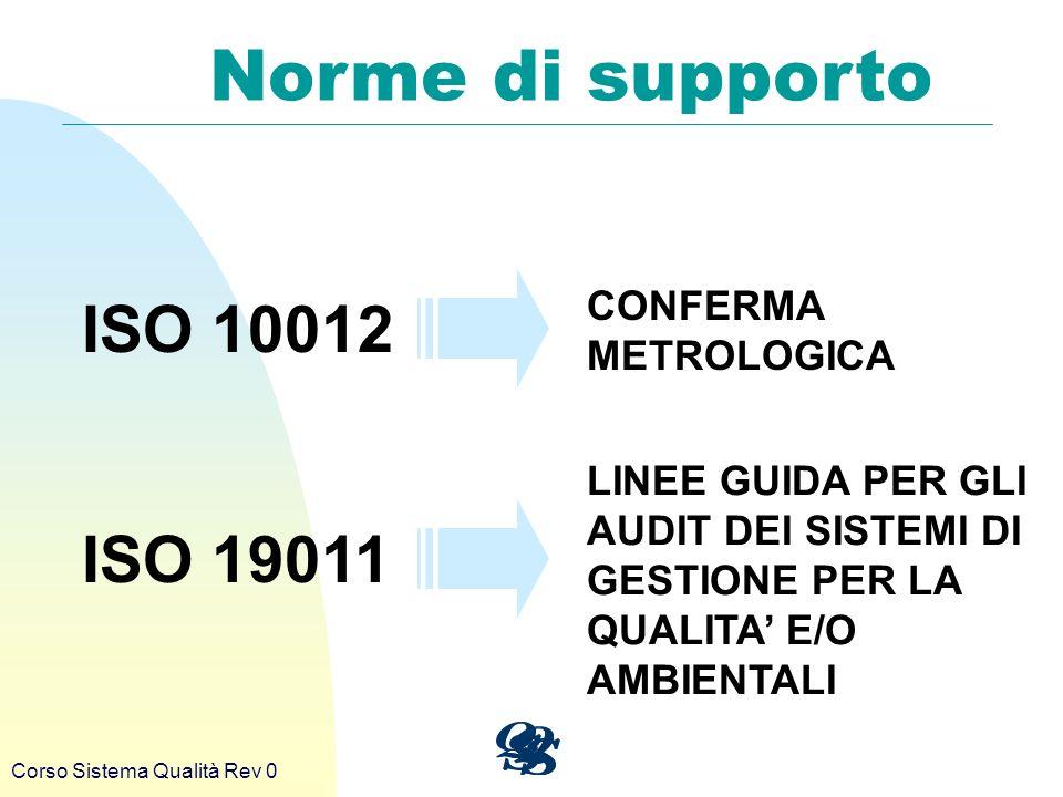 Norme di supporto ISO 10012 ISO 19011 CONFERMA METROLOGICA