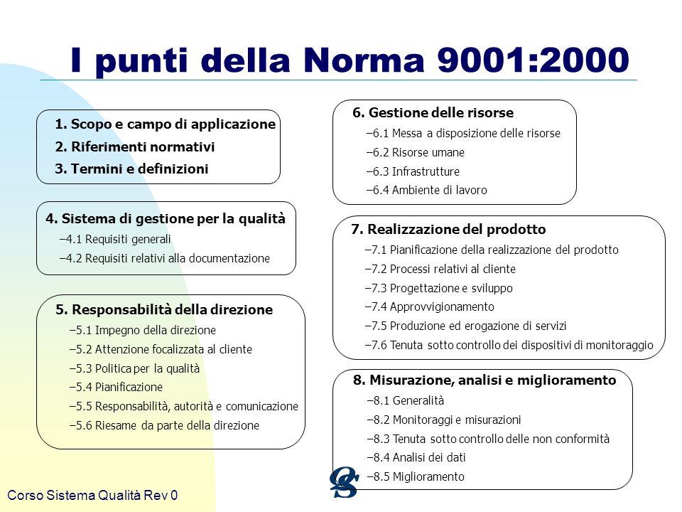 I punti della Norma 9001:2000 6. Gestione delle risorse