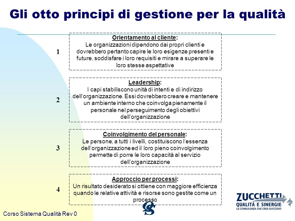 Gli otto principi di gestione per la qualità