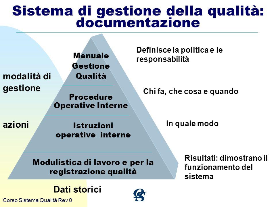 Sistema di gestione della qualità: documentazione