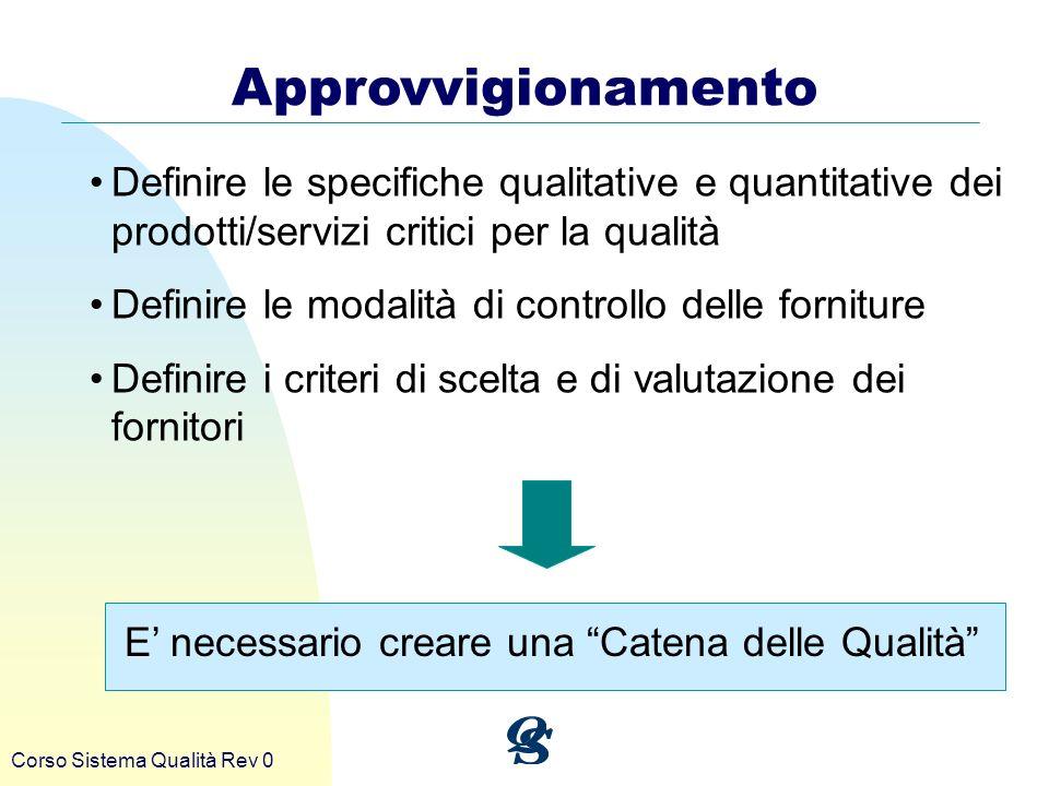Approvvigionamento Definire le specifiche qualitative e quantitative dei prodotti/servizi critici per la qualità.
