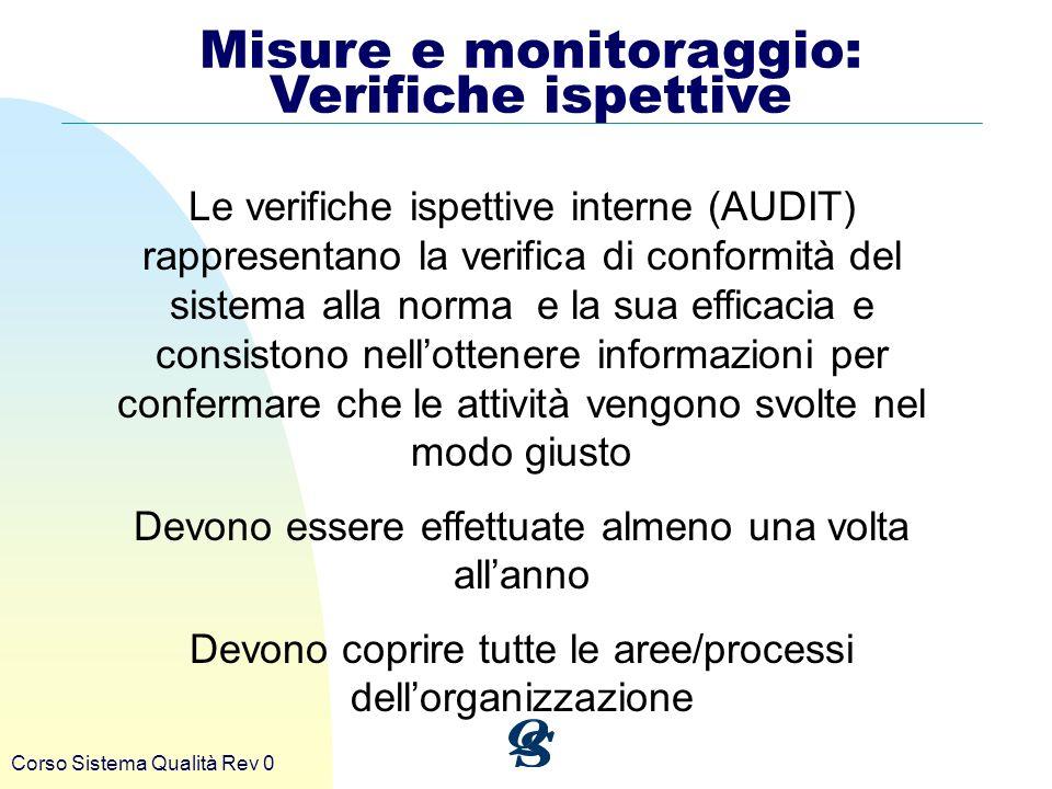Misure e monitoraggio: