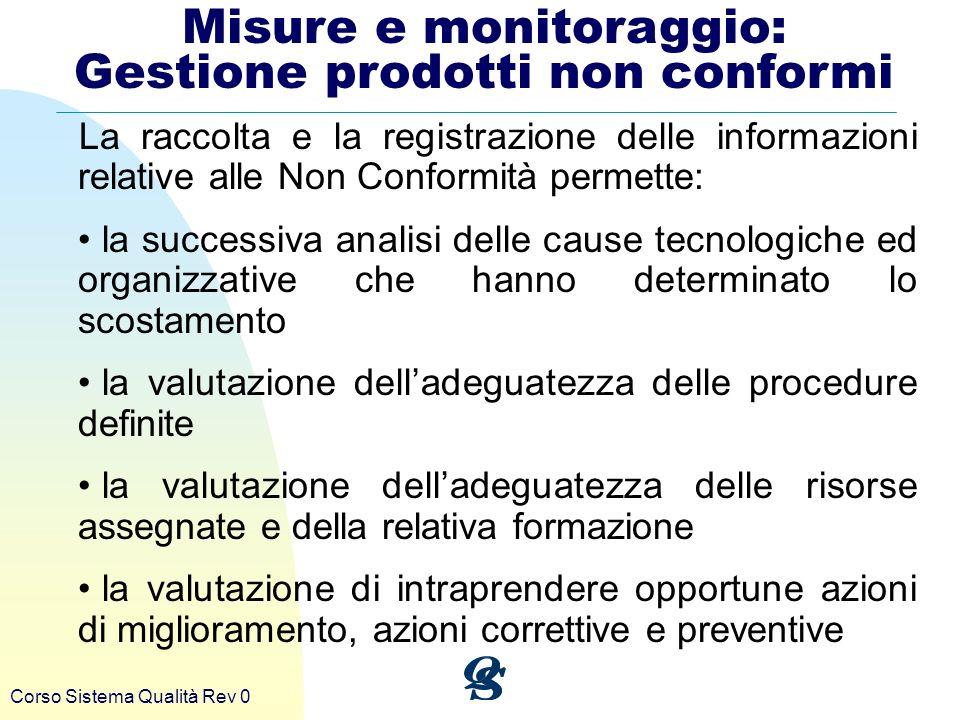 Misure e monitoraggio: Gestione prodotti non conformi