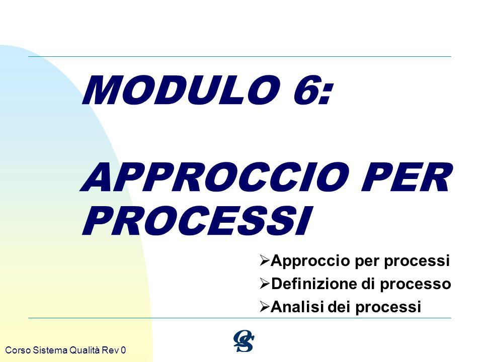 MODULO 6: APPROCCIO PER PROCESSI