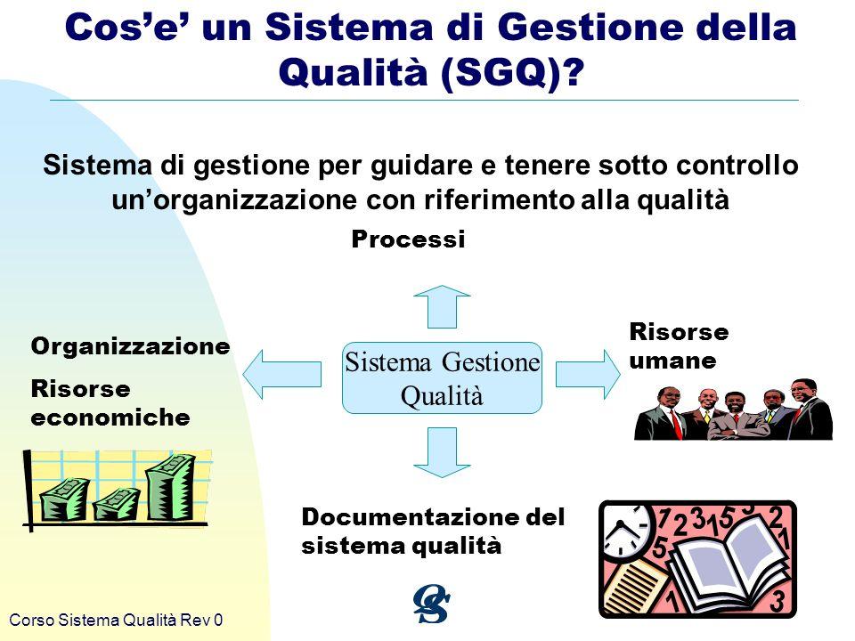 Cos'e' un Sistema di Gestione della Qualità (SGQ)
