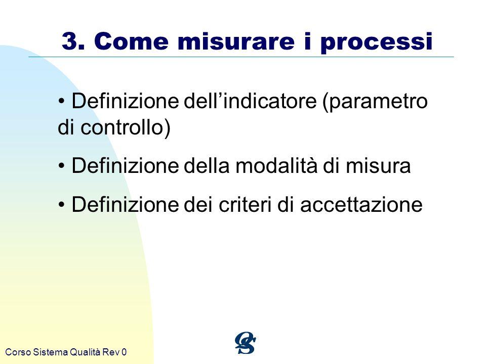 3. Come misurare i processi