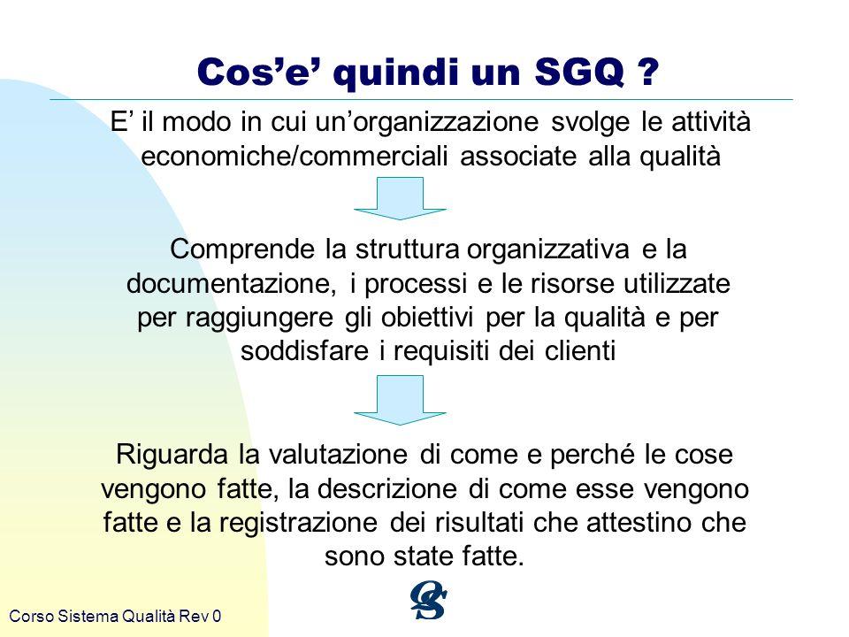 Cos'e' quindi un SGQ E' il modo in cui un'organizzazione svolge le attività economiche/commerciali associate alla qualità.